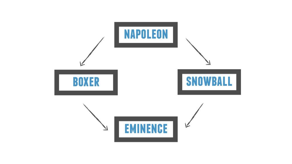 eminence boxer napoleon snowball