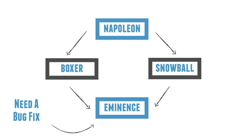 eminence boxer napoleon snowball Need A Bug Fix