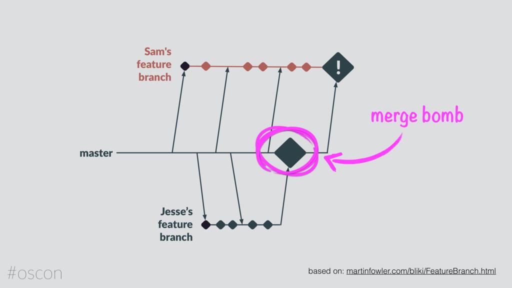 @ph1 #oscon master ! Sam's feature branch Jesse...