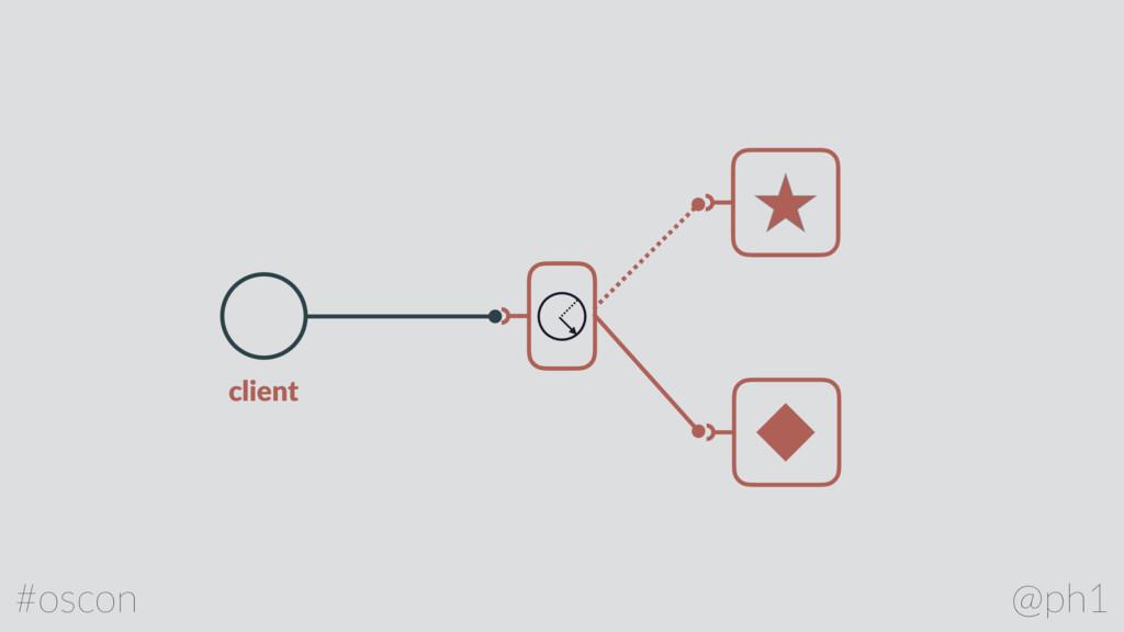 @ph1 #oscon client