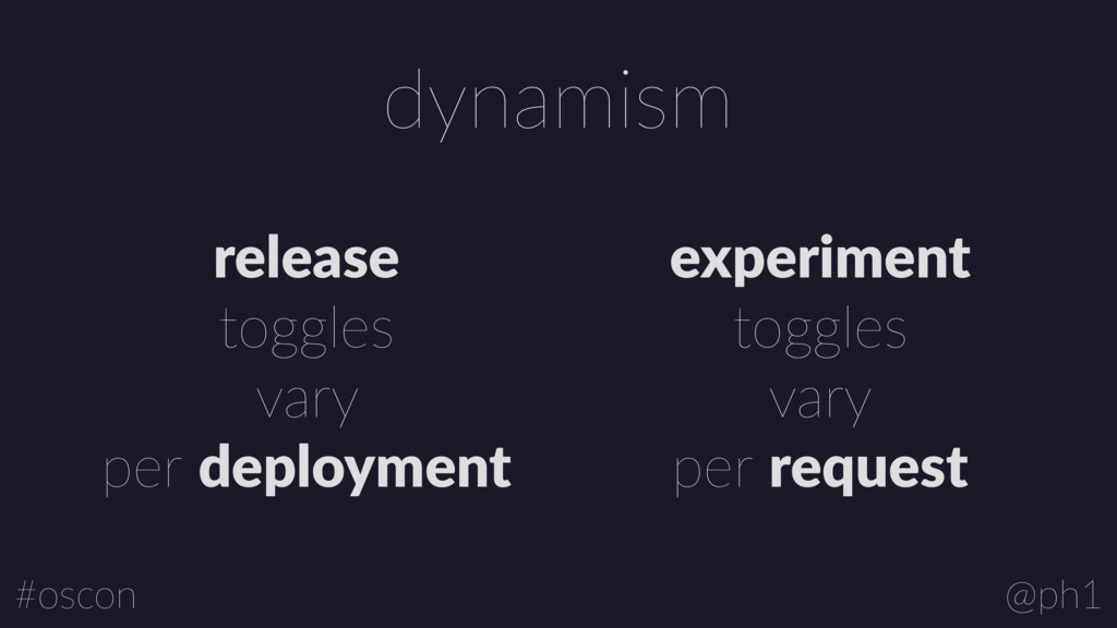 @ph1 #oscon dynamism release toggles