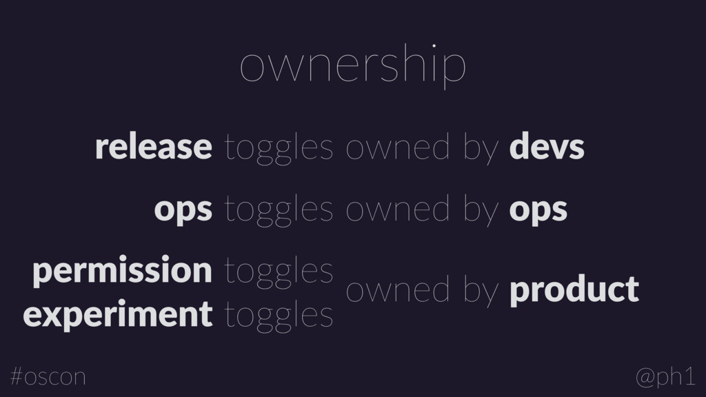 @ph1 #oscon ownership release toggles ops toggl...