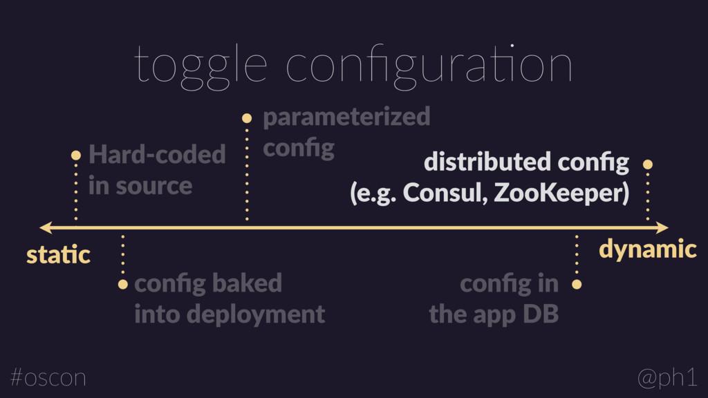 @ph1 #oscon toggle configuraLon Hard-coded in s...