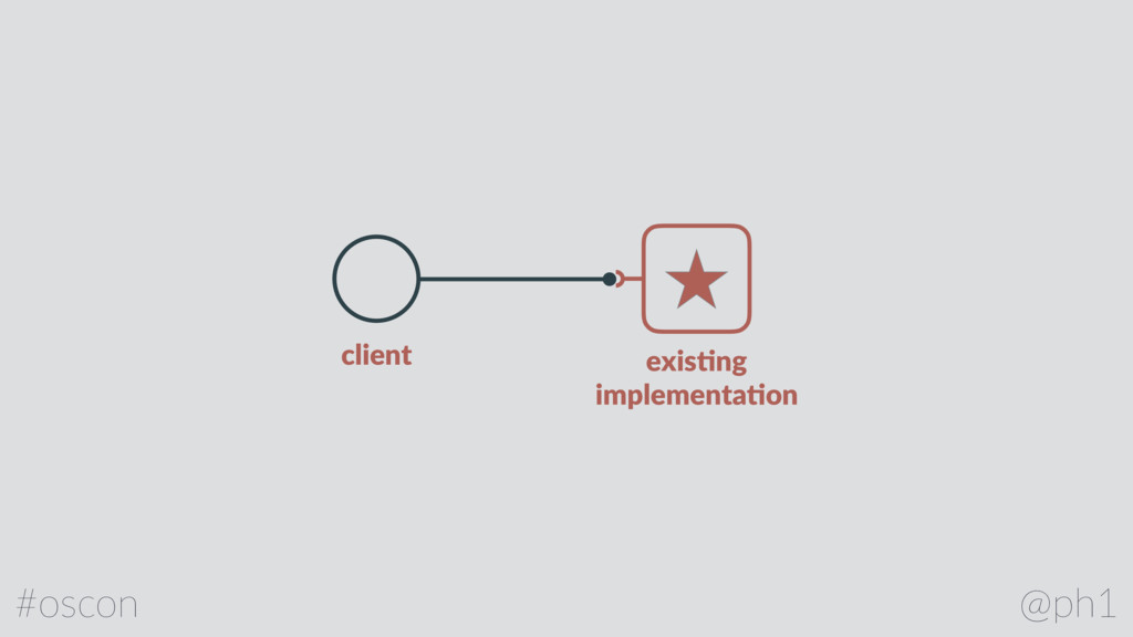 @ph1 #oscon exis1ng implementa1on client