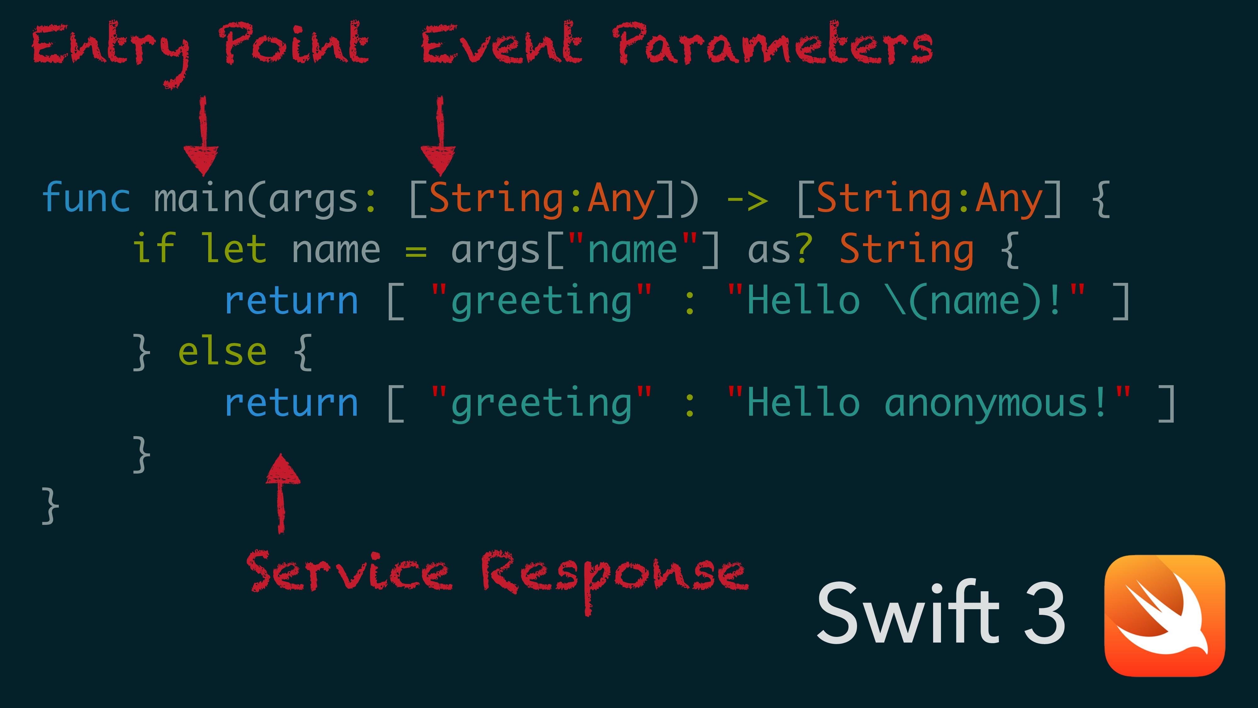 func main(args: [String:Any]) -> [String:Any] {...