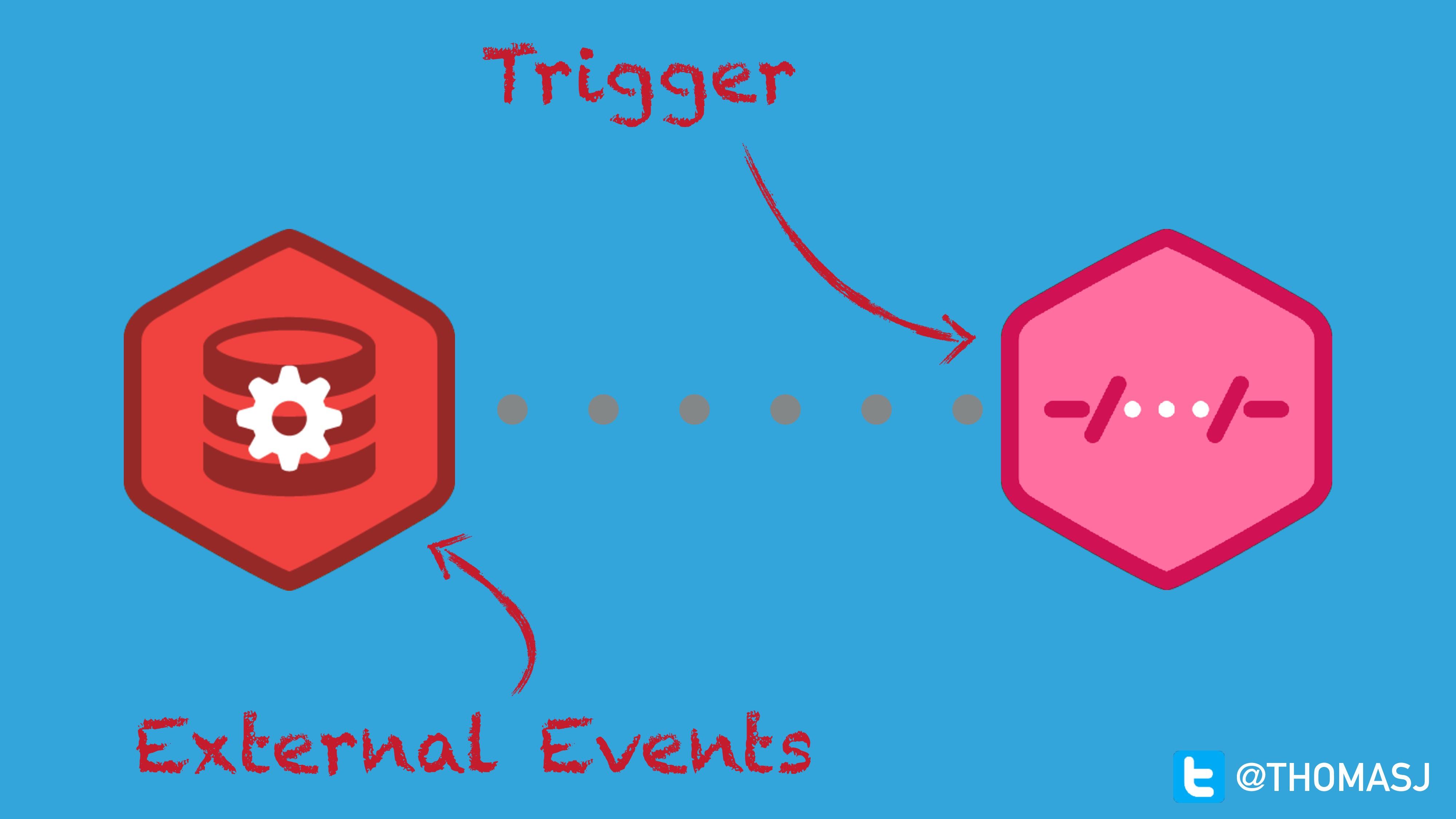 External Events Trigger @THOMASJ