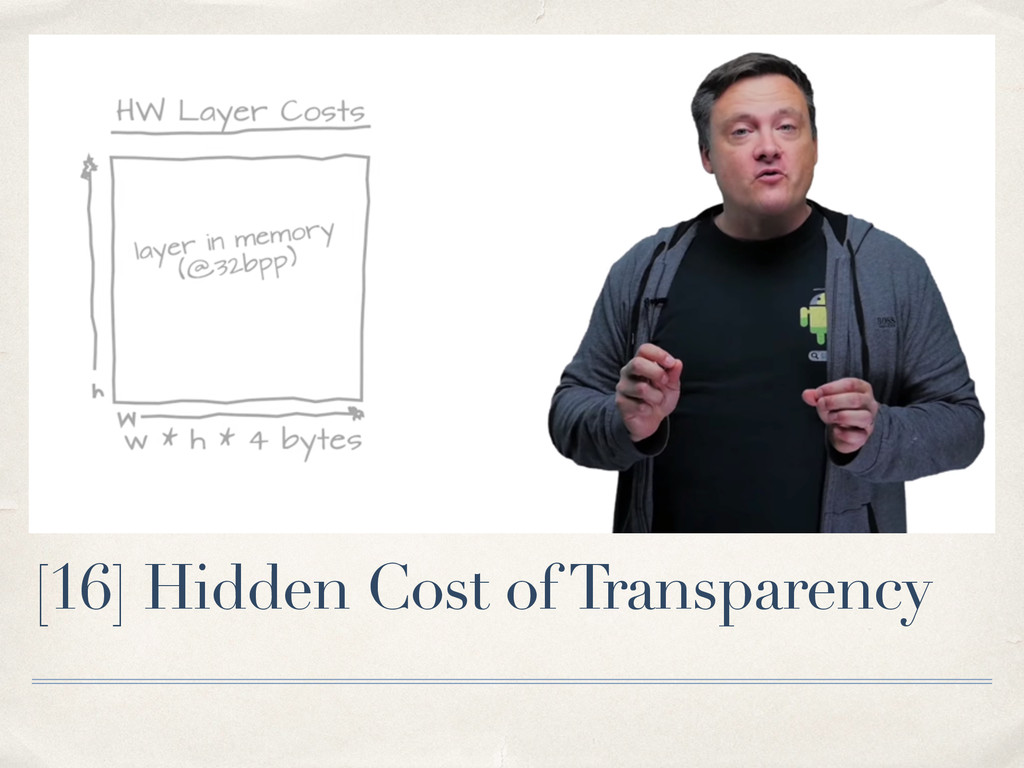 [16] Hidden Cost of Transparency