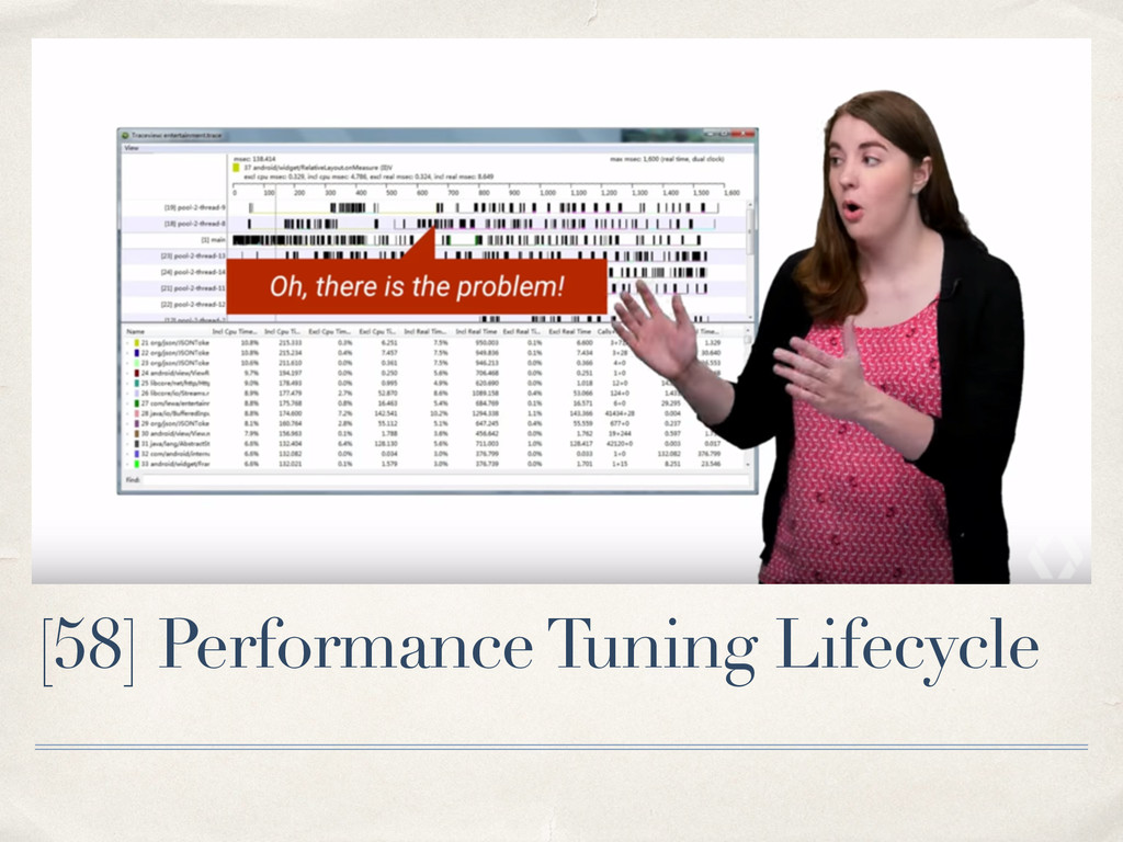 [58] Performance Tuning Lifecycle