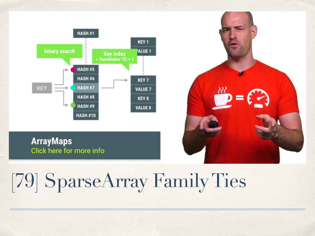 [79] SparseArray Family Ties