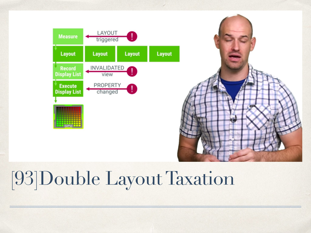 [93]Double Layout Taxation
