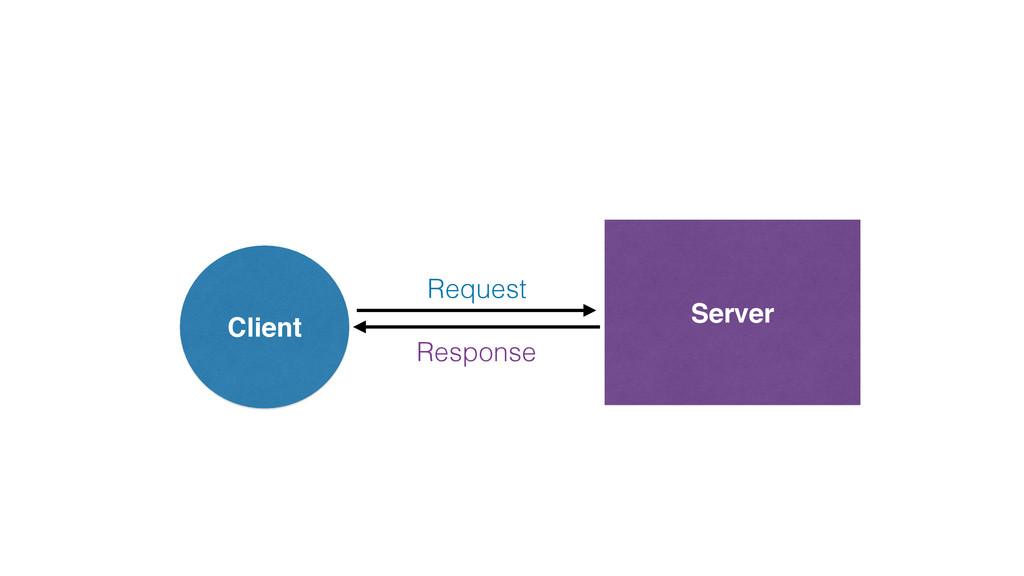 Server Client Request Response