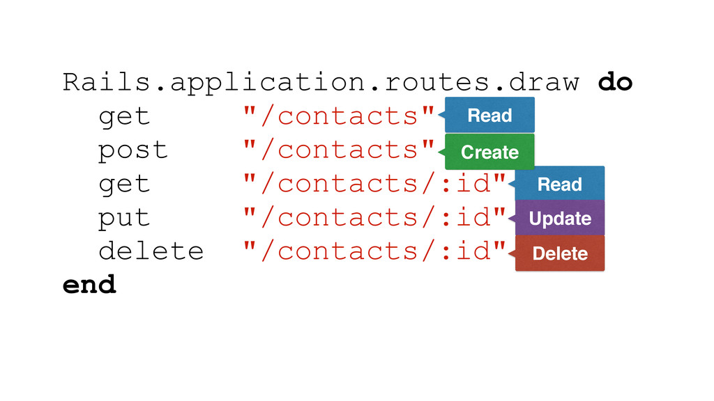 """Rails.application.routes.draw do get """"/contacts..."""