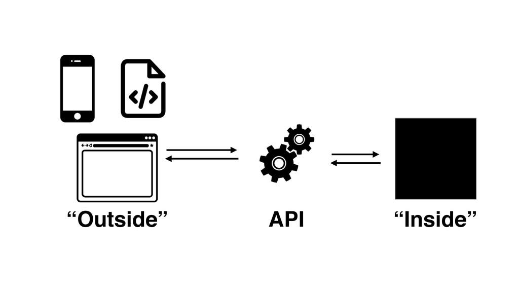 "API ""Outside"" ""Inside"""