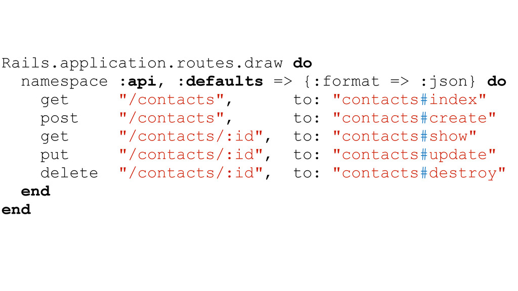 Rails.application.routes.draw do namespace :api...