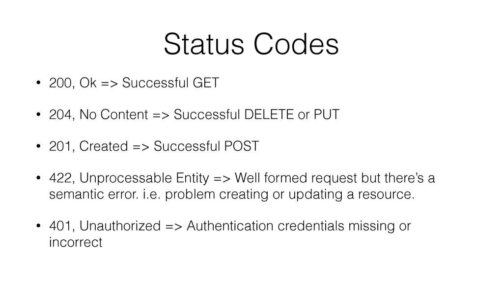 Status Codes • 200, Ok => Successful GET • 204,...