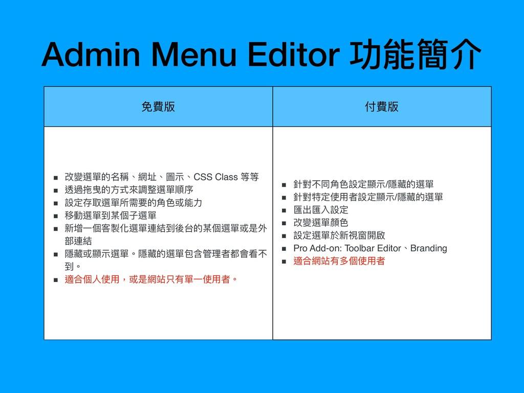 Admin Menu Editor 功能簡介 免費版 付費版 ▪ 改變選單的名稱、網址、圖⽰示...