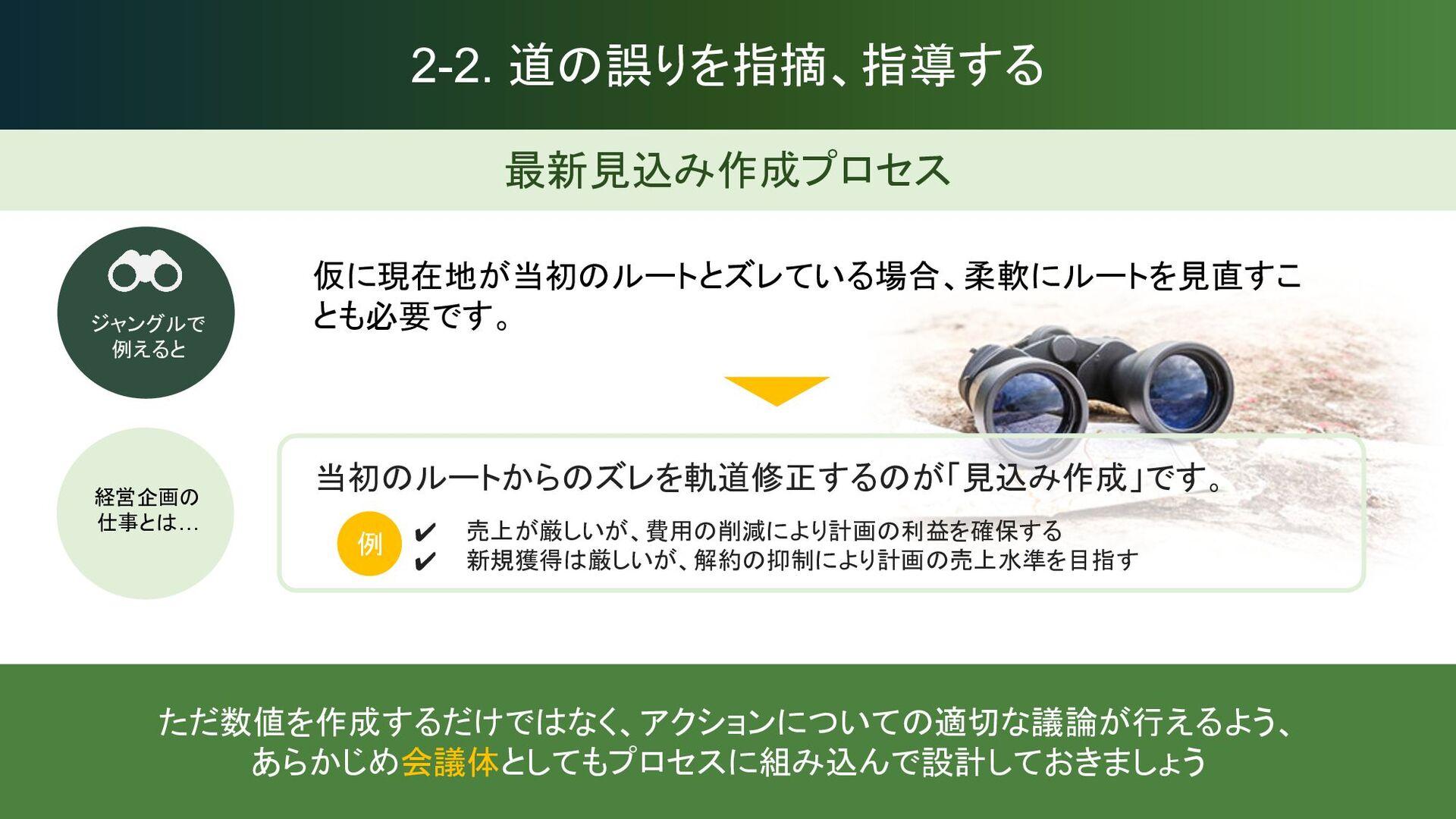 業務改善・BPR 3. 効率的に歩けるように草⽊を伐採する ⽣えている草⽊を伐採することで⾒通...