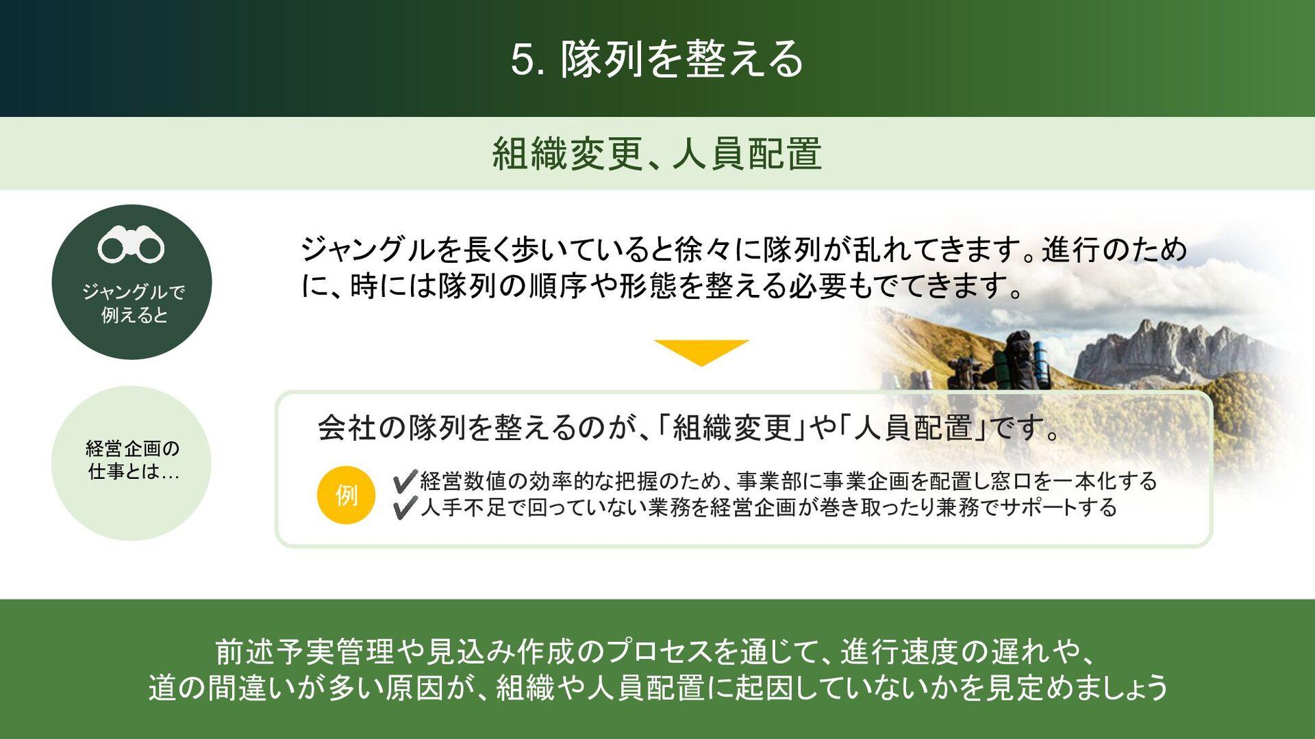 資⾦調達 6. ⾷べ物や⽔分の補給を適切に⾏う いくら進むべき道が分かっていても、⾷べ物や⽔分...