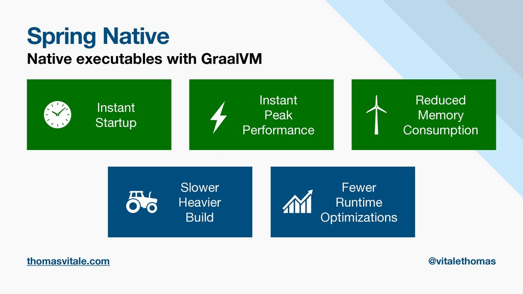Spring Native Native executables with GraalVM S...
