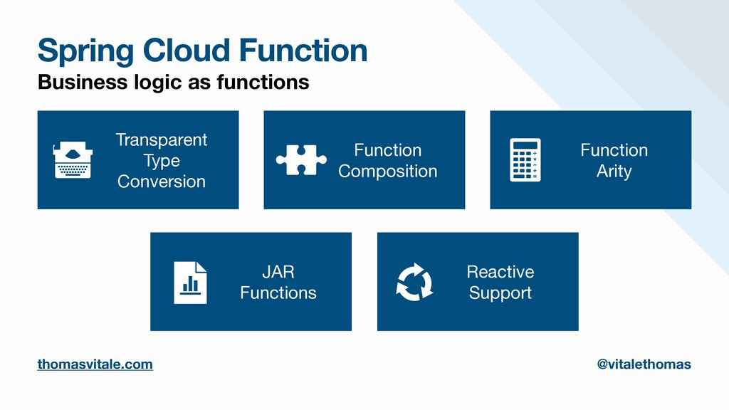 Spring Cloud Function Business logic as functio...