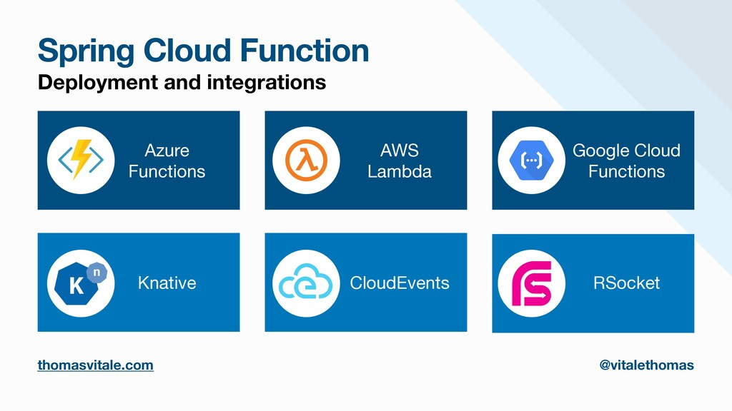 Spring Cloud Function Deployment and integratio...