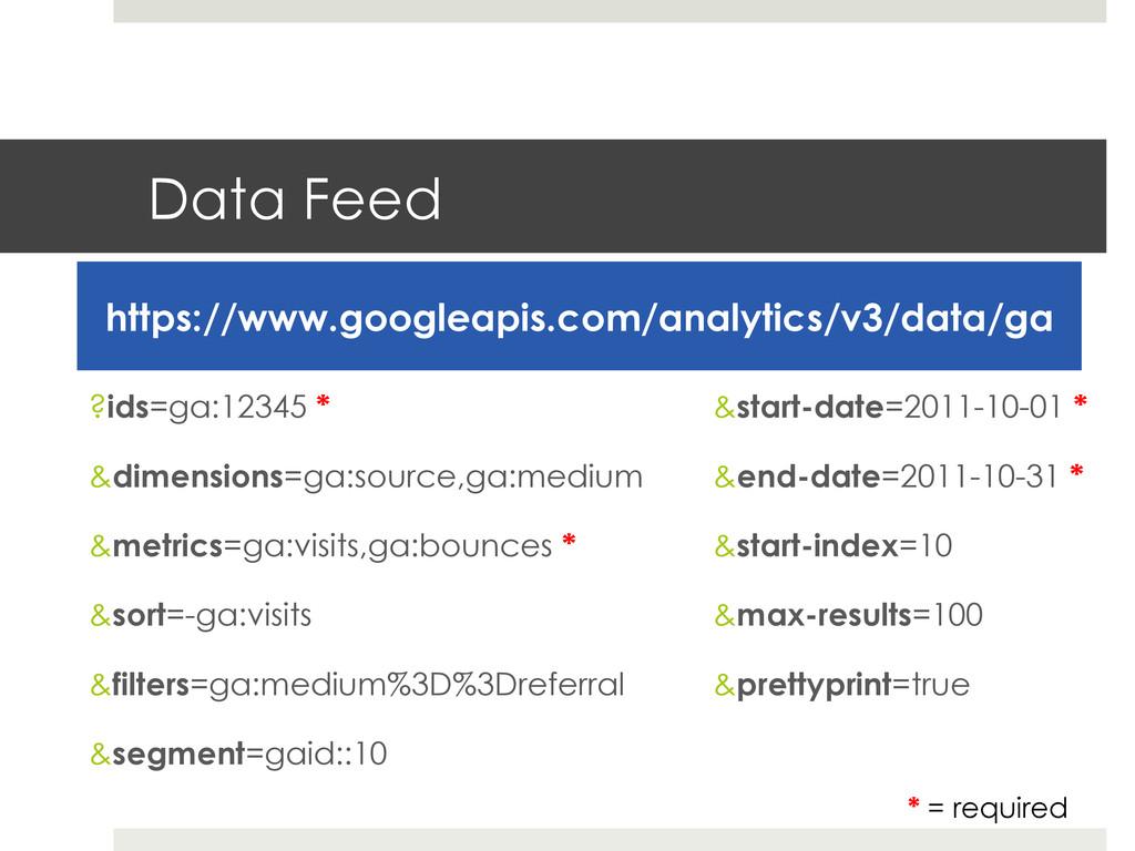 Data Feed https://www.googleapis.com/analytics/...