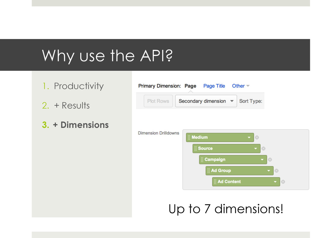 Why use the API? 1. Productivity 2. + Results...