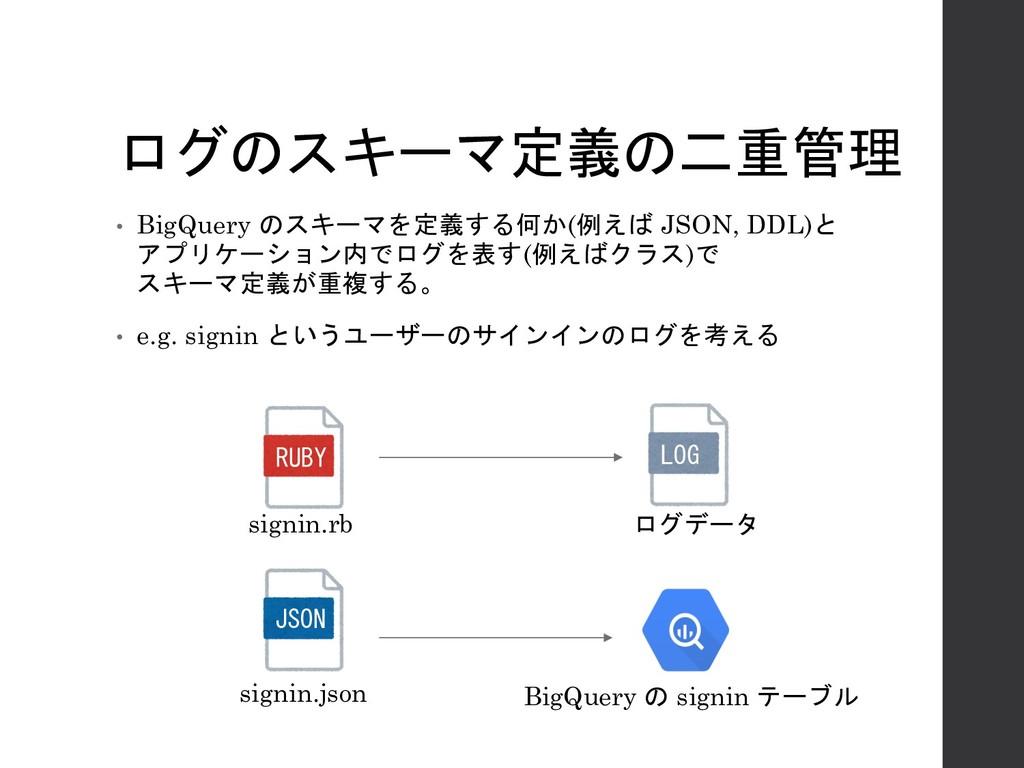 ログのスキーマ定義の二重管理 • BigQuery のスキーマを定義する何か(例えば JSON...