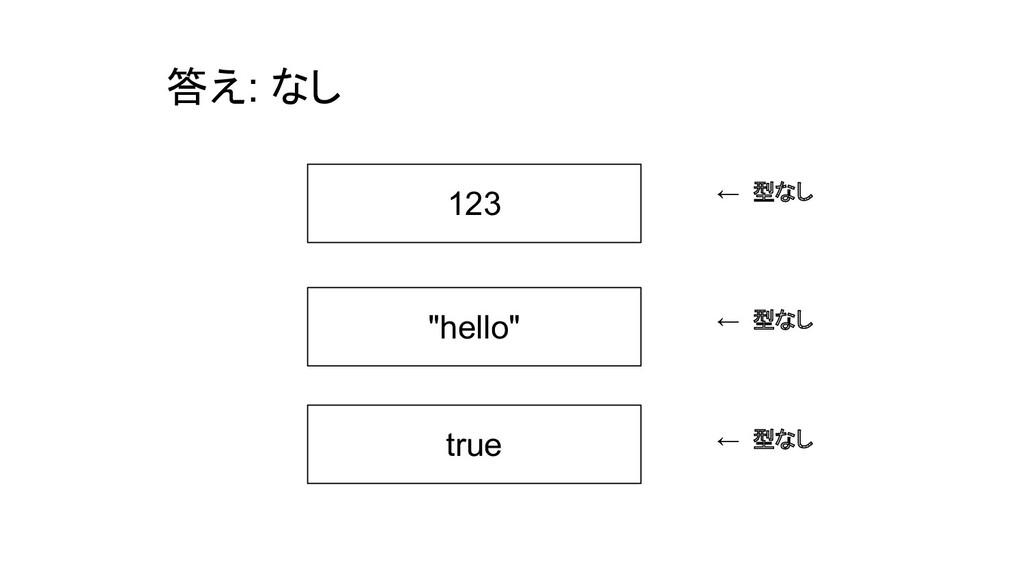 """答え: なし 123 """"hello"""" true ← 型なし ← 型なし ← 型なし"""