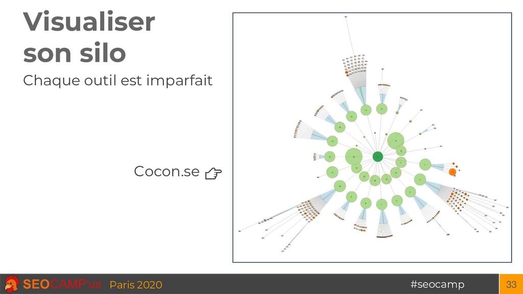 #seocamp Paris 2020 Visualiser son silo 33 Chaq...