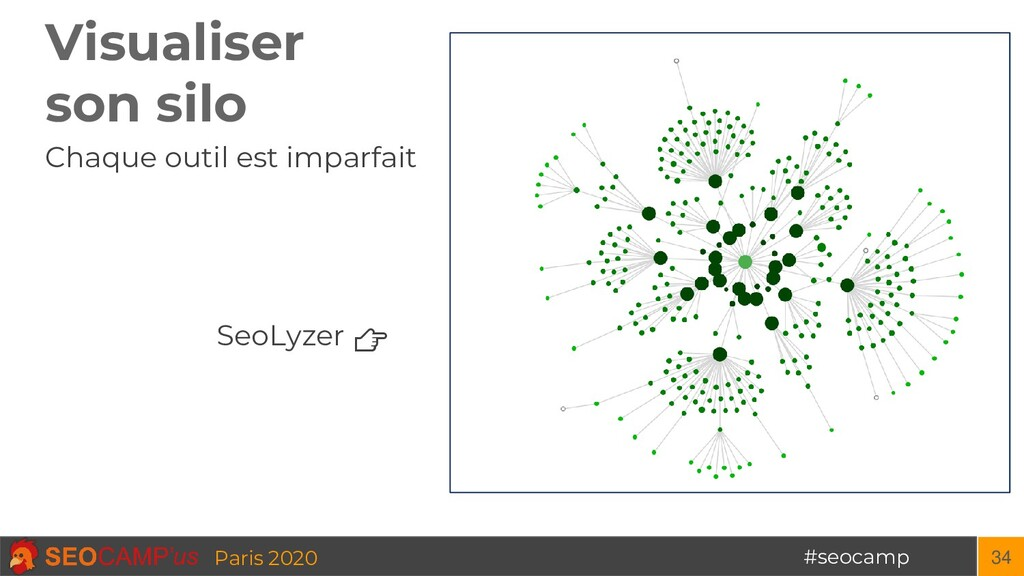 #seocamp Paris 2020 34 SeoLyzer  Visualiser son...