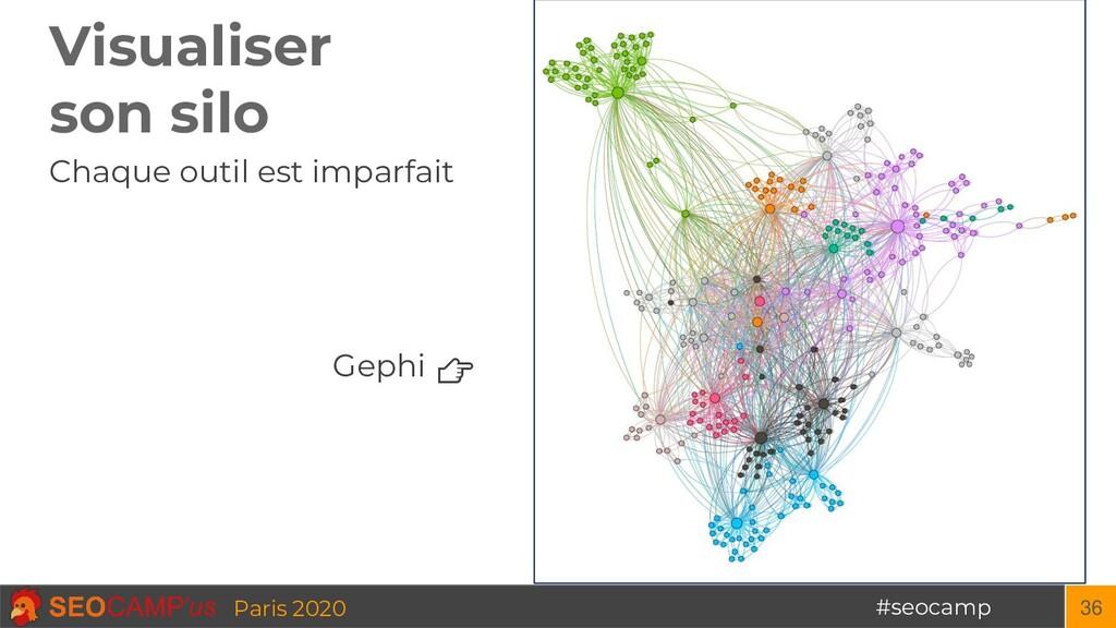 #seocamp Paris 2020 36 Gephi  Visualiser son si...