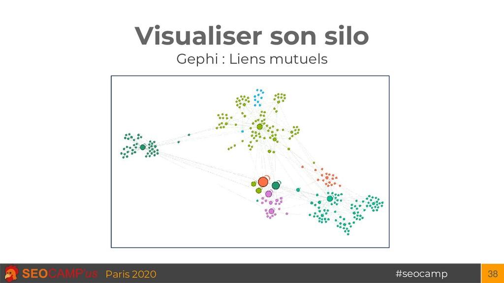 #seocamp Paris 2020 Visualiser son silo 38 Geph...