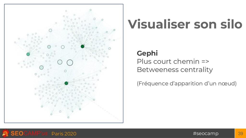 #seocamp Paris 2020 Visualiser son silo 39 Geph...