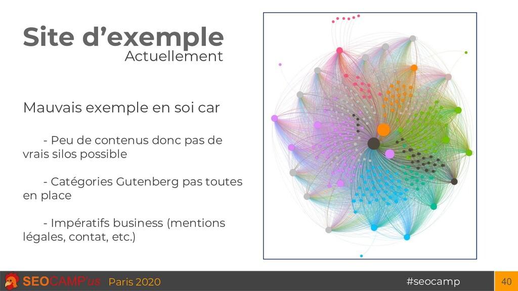 #seocamp Paris 2020 Mauvais exemple en soi car ...
