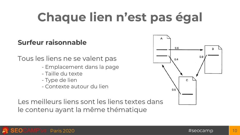 #seocamp Paris 2020 Chaque lien n'est pas égal ...