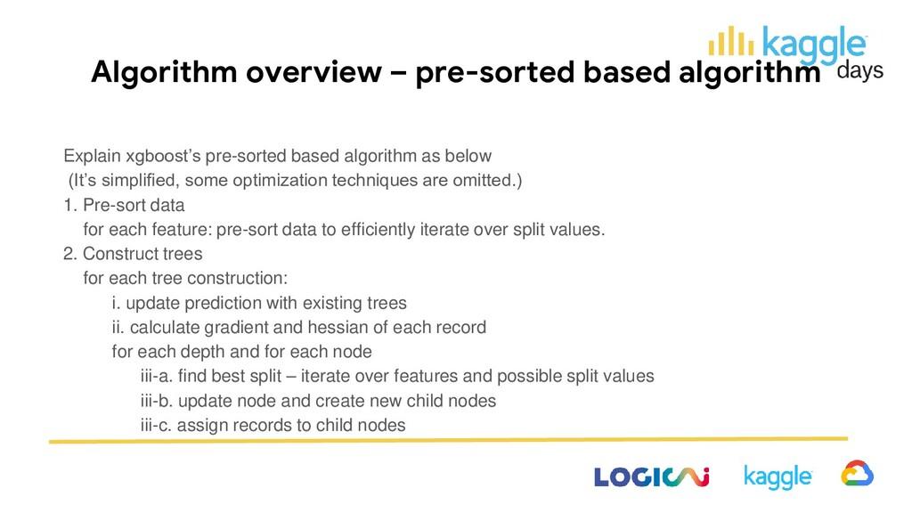 Algorithm overview – pre-sorted based algorithm...