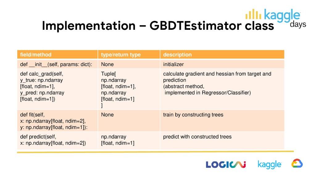Implementation – GBDTEstimator class field/meth...