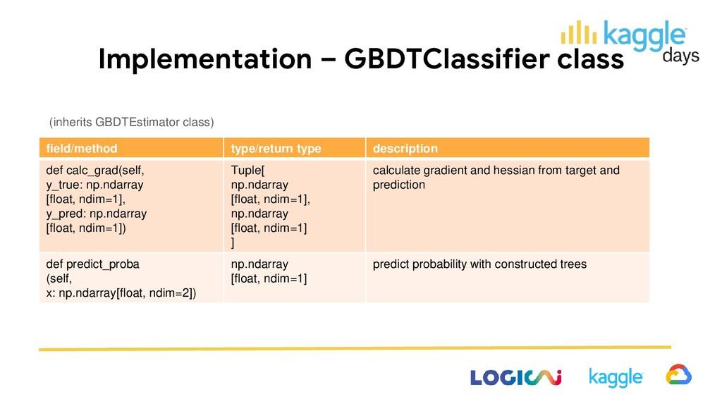 Implementation – GBDTClassifier class (inherits...