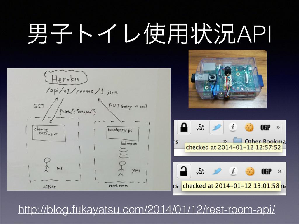 உࢠτΠϨ༻ঢ়گAPI http://blog.fukayatsu.com/2014/01/...