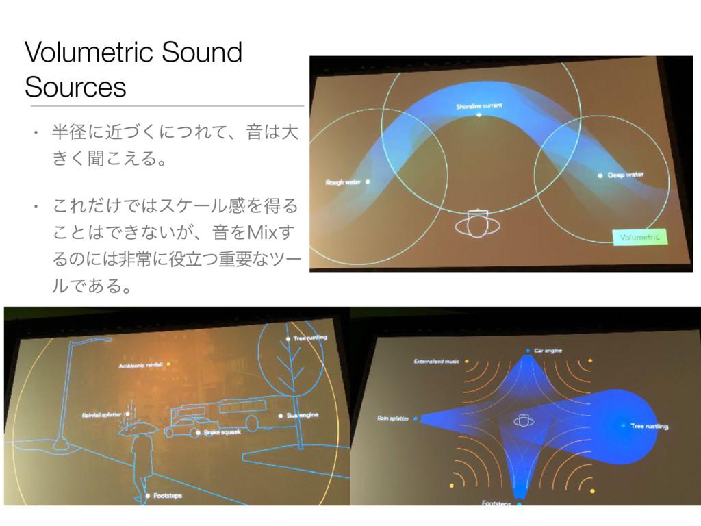 Volumetric Sound Sources • ܘʹۙͮ͘ʹͭΕͯɺԻେ ͖͘ฉ͑͜...