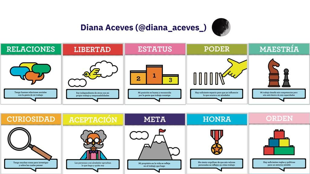 Diana Aceves (@diana_aceves_)