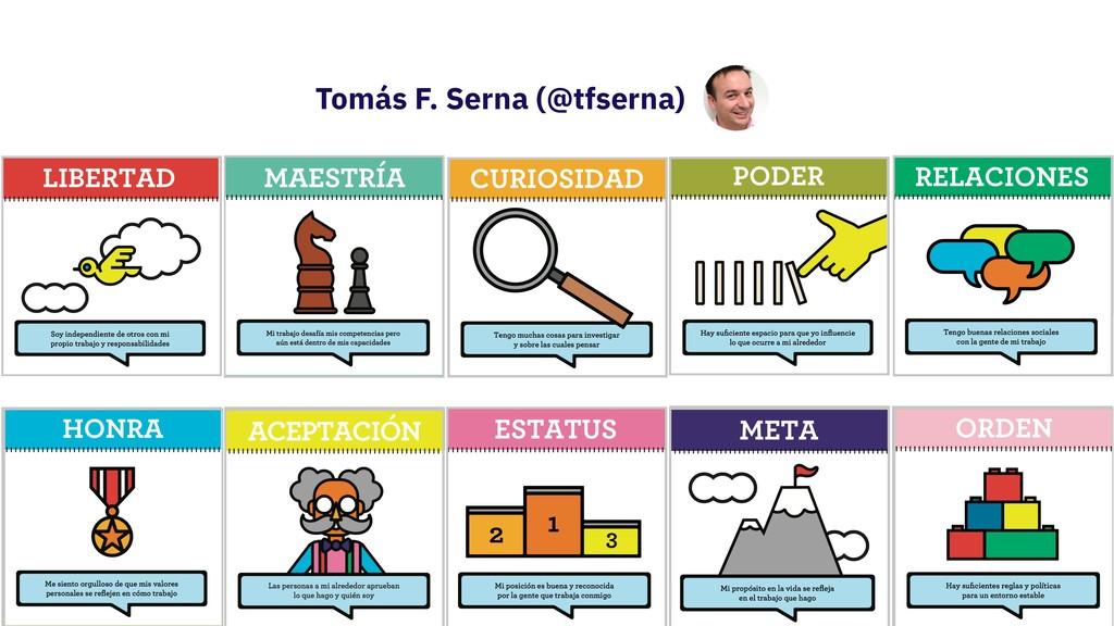 Tomás F. Serna (@tfserna)