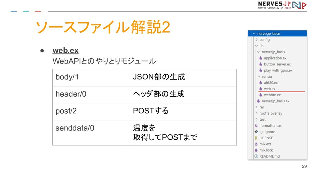 ソースファイル解説2 ● web.ex WebAPIとのやりとりモジュール 29 body/1...