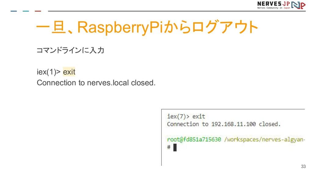 一旦、RaspberryPiからログアウト コマンドラインに入力 iex(1)> exit C...