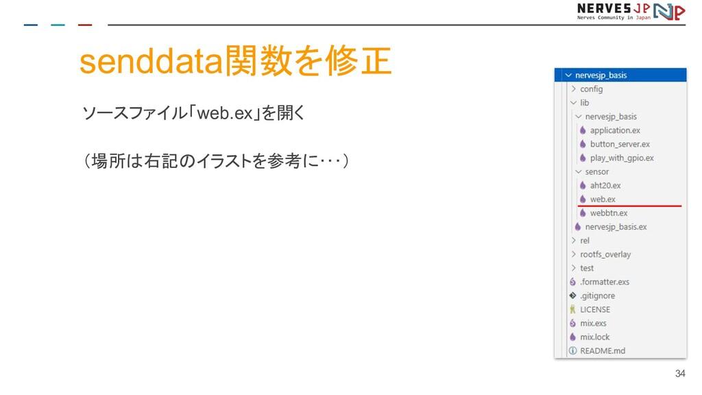 senddata関数を修正 ソースファイル「web.ex」を開く (場所は右記のイラストを参考...