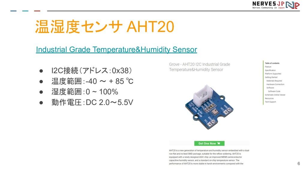 温湿度センサ AHT20 Industrial Grade Temperature&Humid...