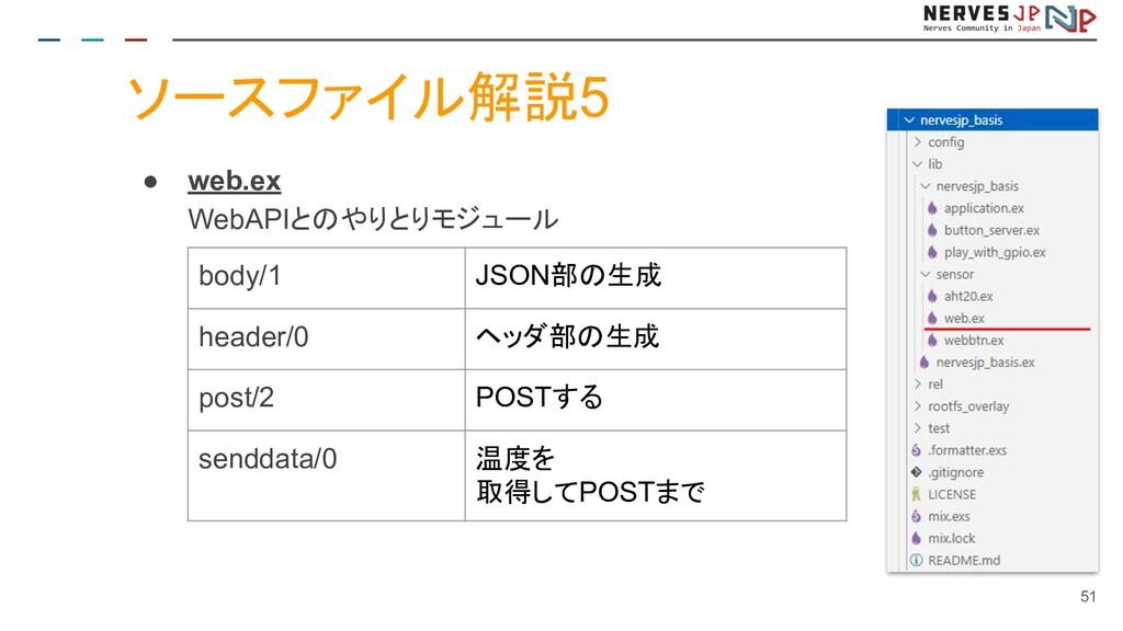 ソースファイル解説5 ● web.ex WebAPIとのやりとりモジュール 51 body/1...