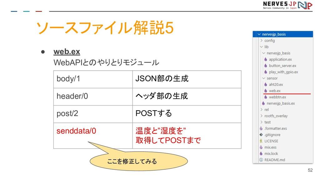 ソースファイル解説5 ● web.ex WebAPIとのやりとりモジュール 52 body/1...