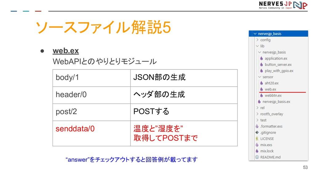 ソースファイル解説5 ● web.ex WebAPIとのやりとりモジュール 53 body/1...